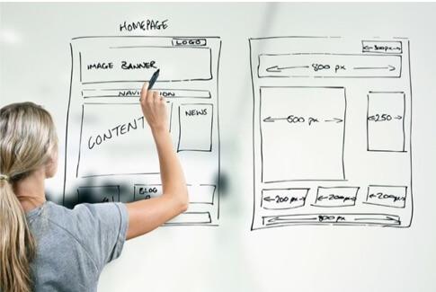 Webdesign Planung und Umsetzung