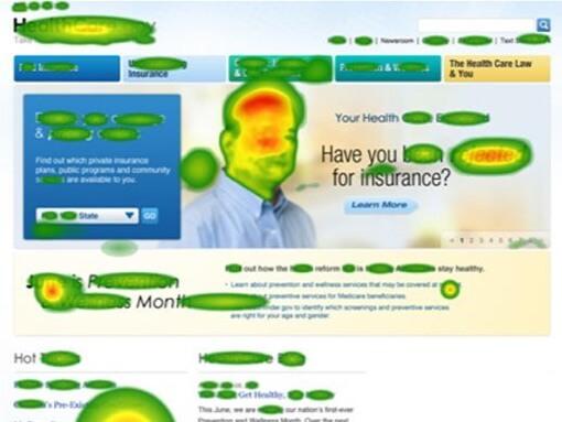 Eye Tracking auf Websites