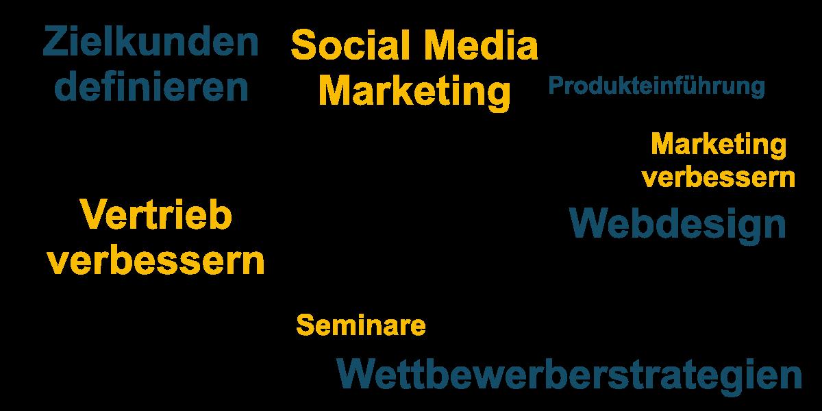 Dienstleistung RALKON Kaufprozesse Vertrieb und Marketing